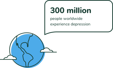 300 million people worldwide experience depression.
